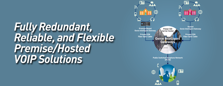 reliable VOIP solutions